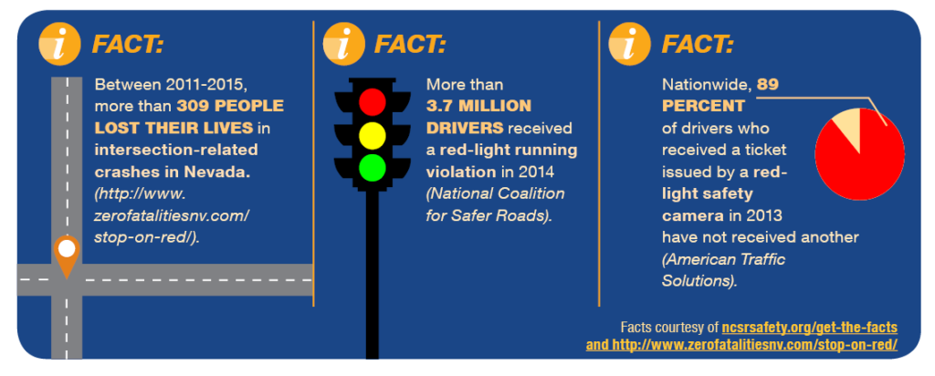 Red Light Camera Facts