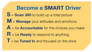 SMART Driver Graphic