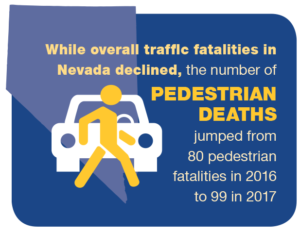 Pedestrian Deaths Infographic