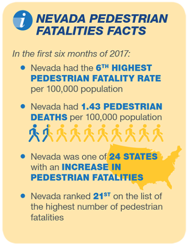 Pedestrian Facts Infographic