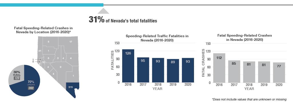 Zero Fatalities